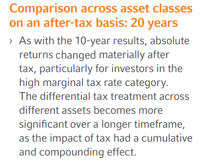 tax ASX report